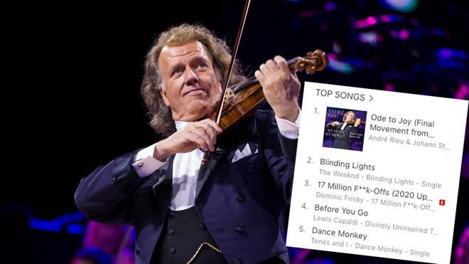 Imagen de El Himno de la alegría de Beethoven encabeza la lista de singles de iTunes